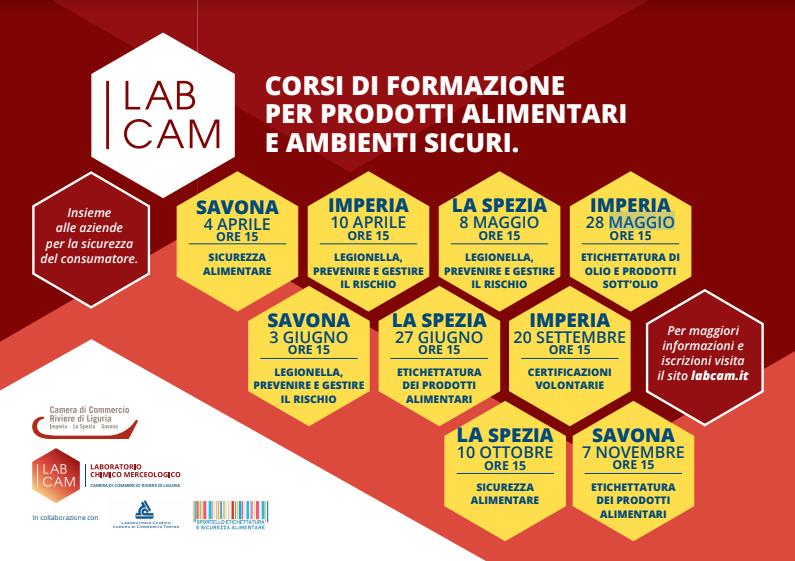 formazione 2019 labcam