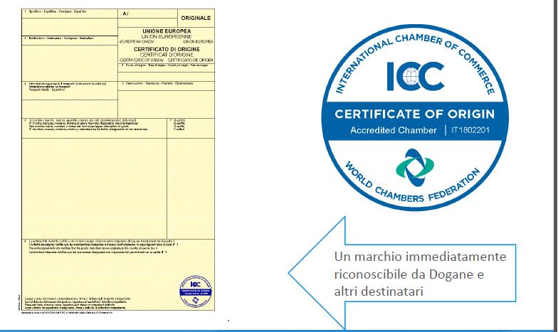 cciaarivig accreditamento icc certificates.iccwbo.org